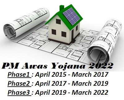 PM Awas Yojana Phase 1 2 3