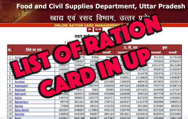 UP Ration Card List 2016-17
